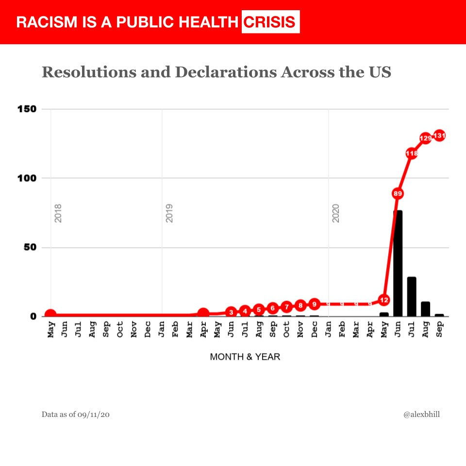 racism is a public health crisis - alex b hill on twitter