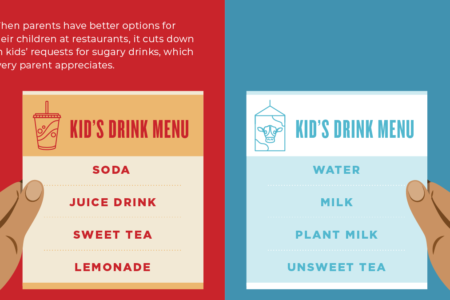 voices for healthy kids sugary drink tax graphic